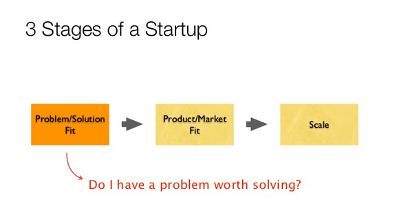 product market fit start up