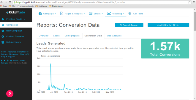 Kickofflabs Conversion Data