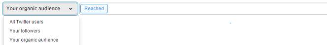 twitter analytics organic audience