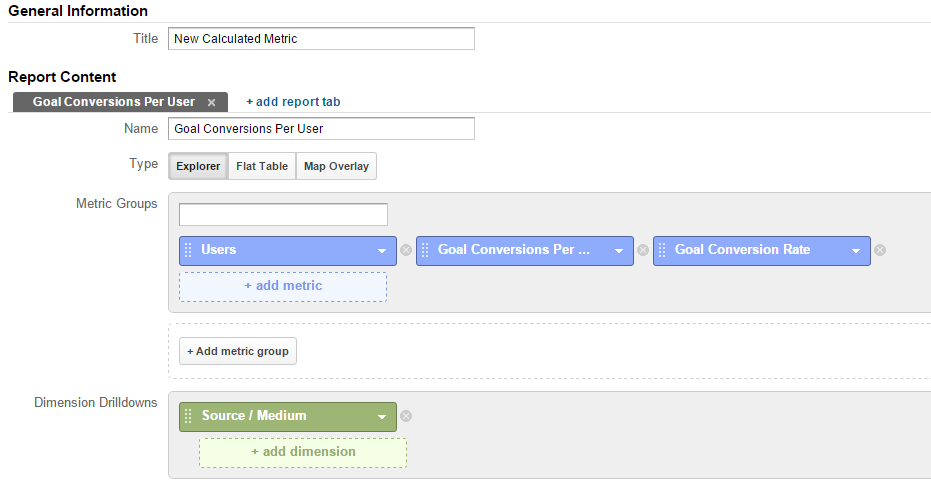 Custom Reports in Google Analytics for Calculated Metrics