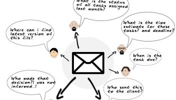 Email etiquette regarding research collaboration?
