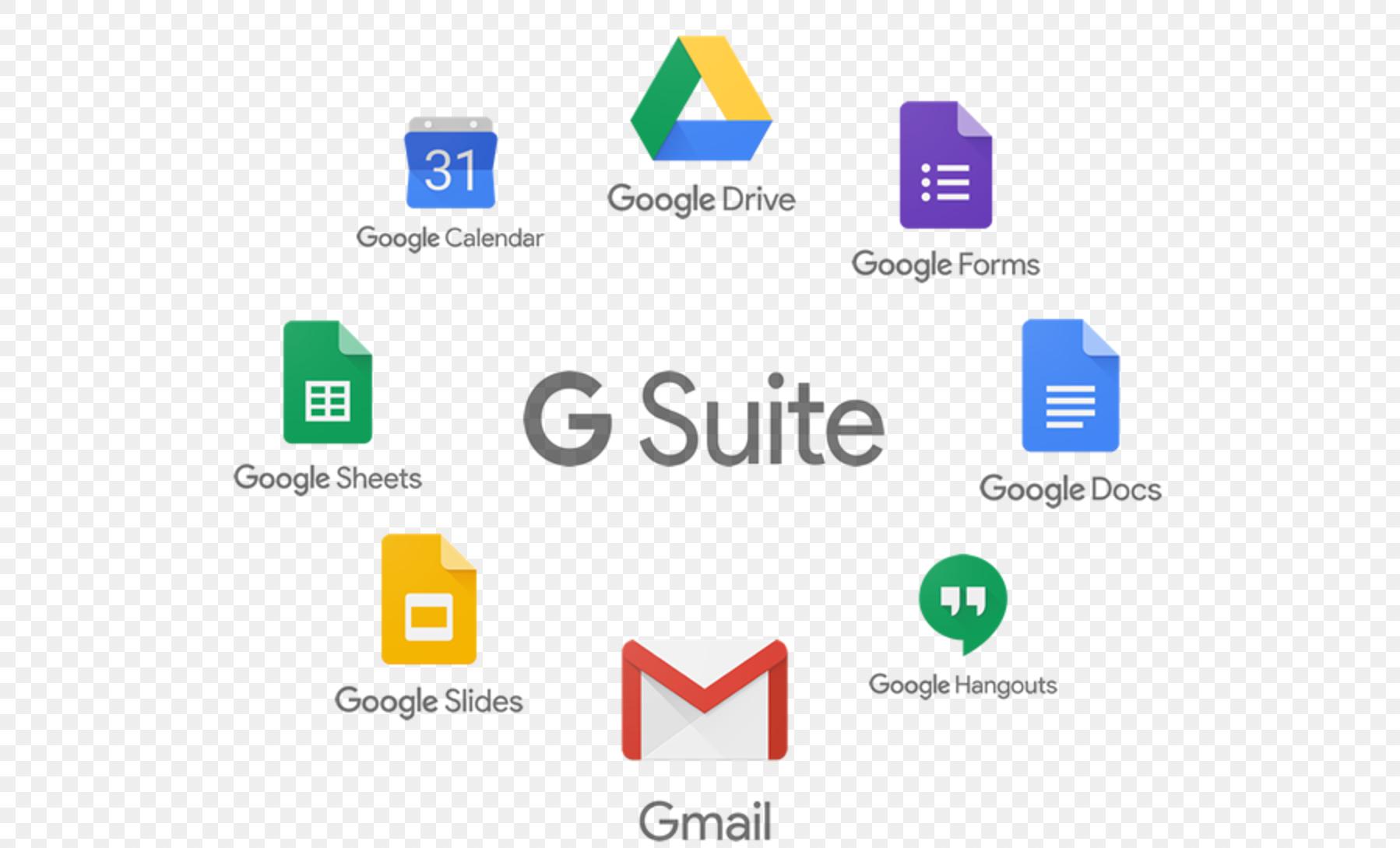 G Suite Review Teamwave