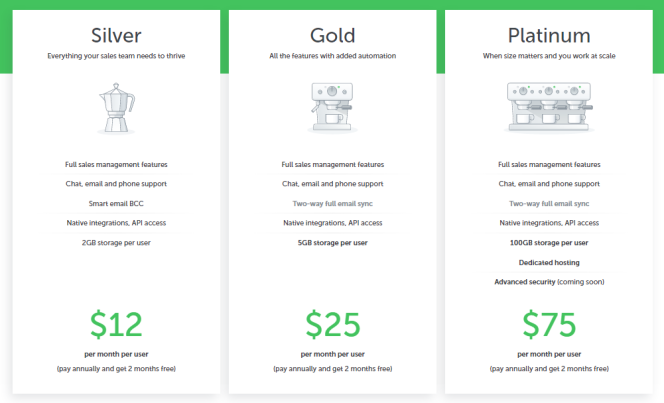 pipedrive-pricing-plans