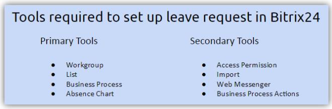bitrix24-leave-management-set-up
