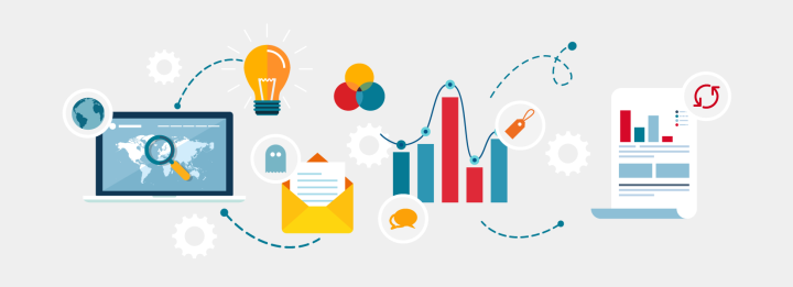 marketing-automation-for-b2c