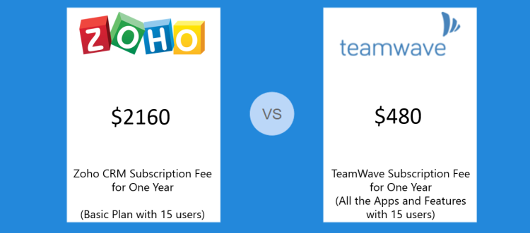 Teamwave vs Zoho Pricing