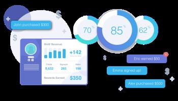 Starting a SaaS Business? Consider White Label Partnerships – TeamWave