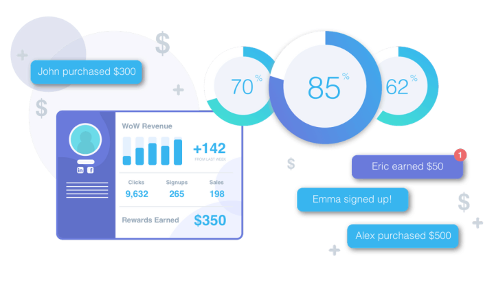 Photo credit: GrowSumo